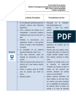 Cuadro Comparativo Dropbox, Slideshare, Youtube.