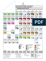 Plan de Estudios Ing Civil 2016 130916
