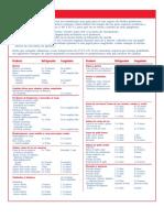1 TABLA DE CONSERVACION DE ALIMENTOS.pdf