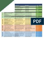 Programação MEP Sab18h 2016-2017