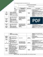 POP 1 - ANEXO 1 - Procedimentos de Higienização Das Instalações