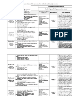 POP 1 - ANEXO 2 - Procedimentos de Higienização de Equipamentos, Móveis e Utensílios