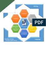 ras b-20 literacy framework