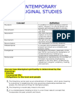 1477313590 2014 Studies of Religion Notes