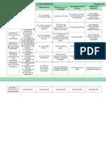 Plan 2do Grado - Bloque 2 Dosificación (2016-2017)