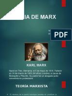 Teoria de Marx 2