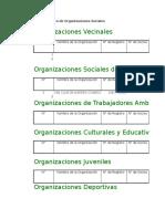 Registro Unico Organizaciones Sociales