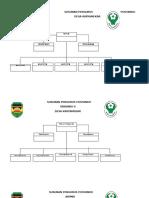 SUSUNAN KEPENGURUSAN POSYANDU.docx