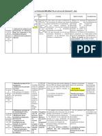 """Modelo de Actividades de Aula """"Plan Anual de Trabajo"""" – 2016"""
