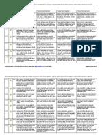 Lingualevel_EN.pdf.pdf