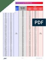 ISO 3601.pdf