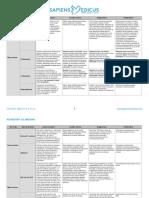 Anemias clasificacion.pdf
