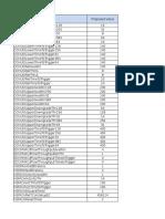 NOKIA Switching Parameters