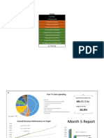 1395-Monthly Fiscal Bulletin 5
