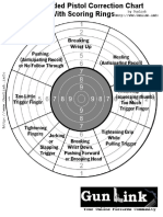 PistolChartR1S.pdf