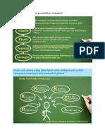Lima aspirasi sistem pendidikan malaysia.docx