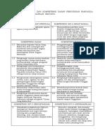 Permendikbud_Tahun2016_Nomor024_Lampiran_19.pdf
