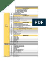Syllabus for Assistant Operator, Switch Board Operator Grade-II and Juni.pdf