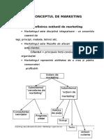 1-Conceptul-de-Marketing.doc