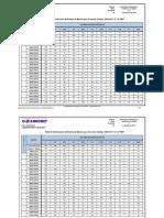 Tablas de Dosificación Alfamaq (Volumen) Al 04-07-2016 (1)