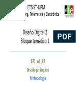 Diseño Jerarquico en VHDL