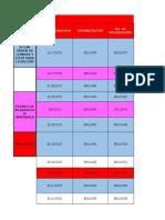 Seguimiento de Requisicion Interna Compra 2015