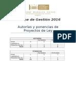 Informe Gestión 2016