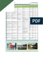 2. Listado de Hidroeléctricas Menores o Iguales a 5 MW