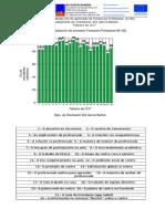 Avaliación da satisfacción do alumnado de FP (grao superior e graos medios)