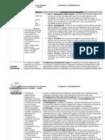 concepto y Proceso de Compra Cuadro Comparativo