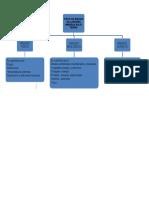Doc2.Docx Mapa Conceptual