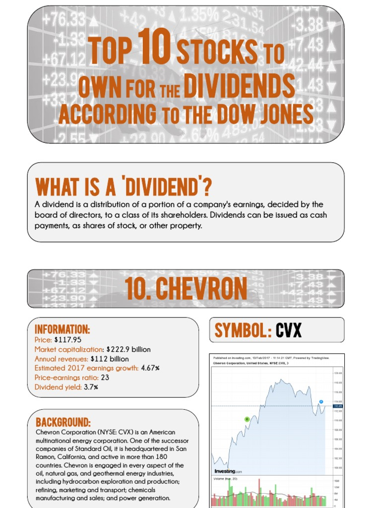 Predicted Top 10 Dividend-Paying Stocks for 2017 | Microsoft