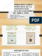 Comparación Carta de Derechos de La Constitución Política