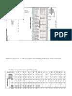 Compresion Simple-Clasificacion de suelos (PRUEBA)