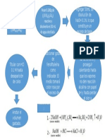 Diagrama retroceso