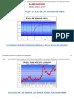 Wall Street y San Pablo Subieron Muy Fuerte Ayer, Pero Buenos Aires Se Planchó_ La Diferencia Tiene Que Ver Con La Llegada de Los Balances