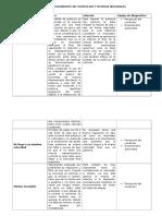 Fallas de Funcionamiento Del Sistema Gnv y Sistemas Adicionales