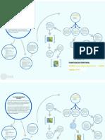 El Ordenamiento Del Territorio en El Peru (Pg 37-47)