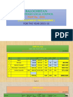 Status of Development Portfolio for Local Councils Psdp No. 2031 2015-2016