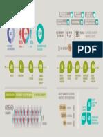 En Uaeu Fact Sheet