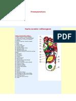 Presopunctura Harta Zone Reflexogene