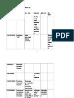scala_dezvolrii_limbajului.docx