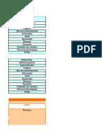 Balances y Flujo de Caja Proyectado Terminado(1)