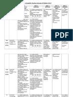 English Yearly Scheme of Work Year 3 2017