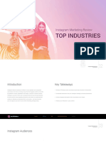 Instagram Marketing Review Top Industries
