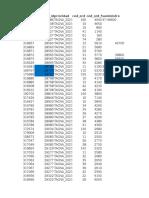 registro de la propiedades de tacna