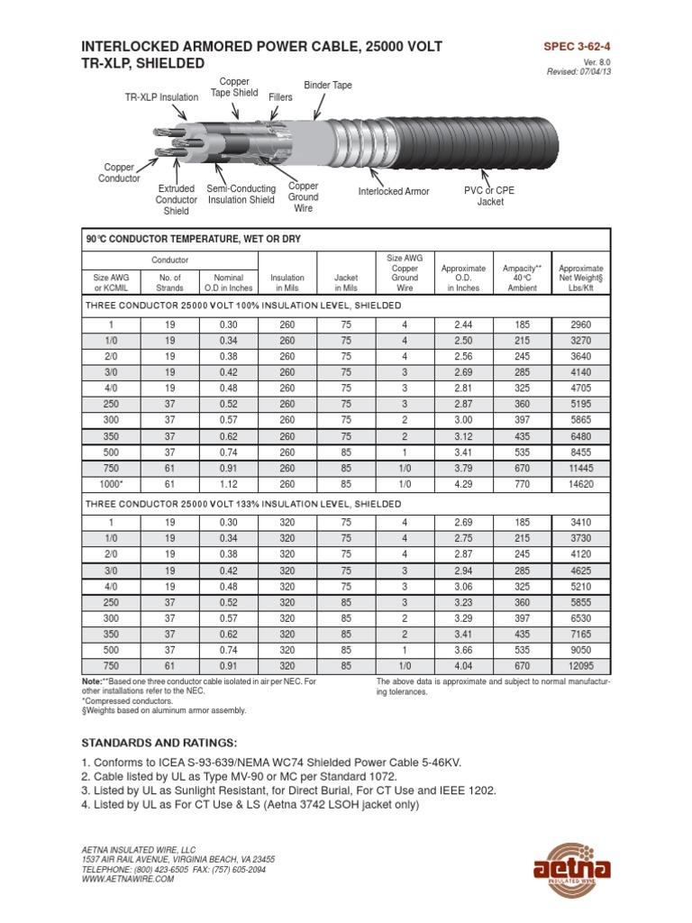 Contemporary Anixter Wire Catalog Gift - Wiring Standart ...