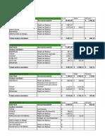 Mandaten en Vergoedingen Sp a Gent
