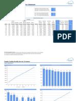 Cumulus Monthly Portfolio Investor Statement - 201502 Laveer I (1) (1)