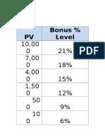 HERBALIFE Bonus_Schedule- (1).docx